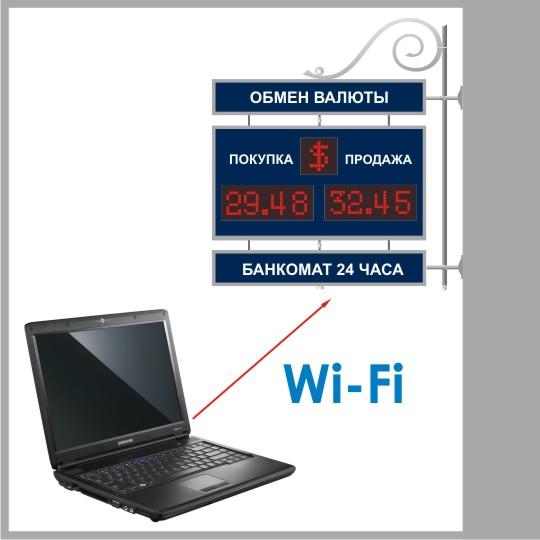 управление по WiFi
