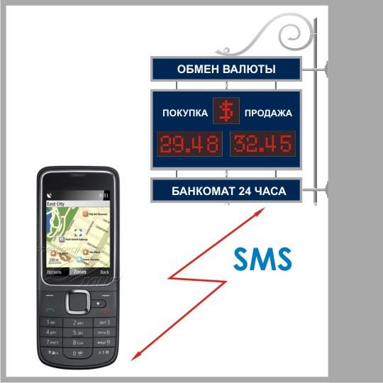 Управление по GSM