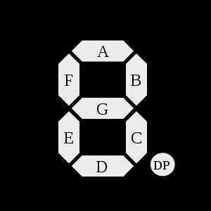 Семисегментный индикатор с подписями