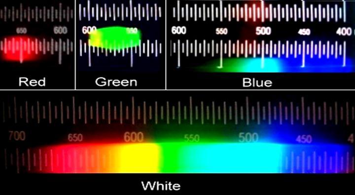 Спектр белого светодиода 1