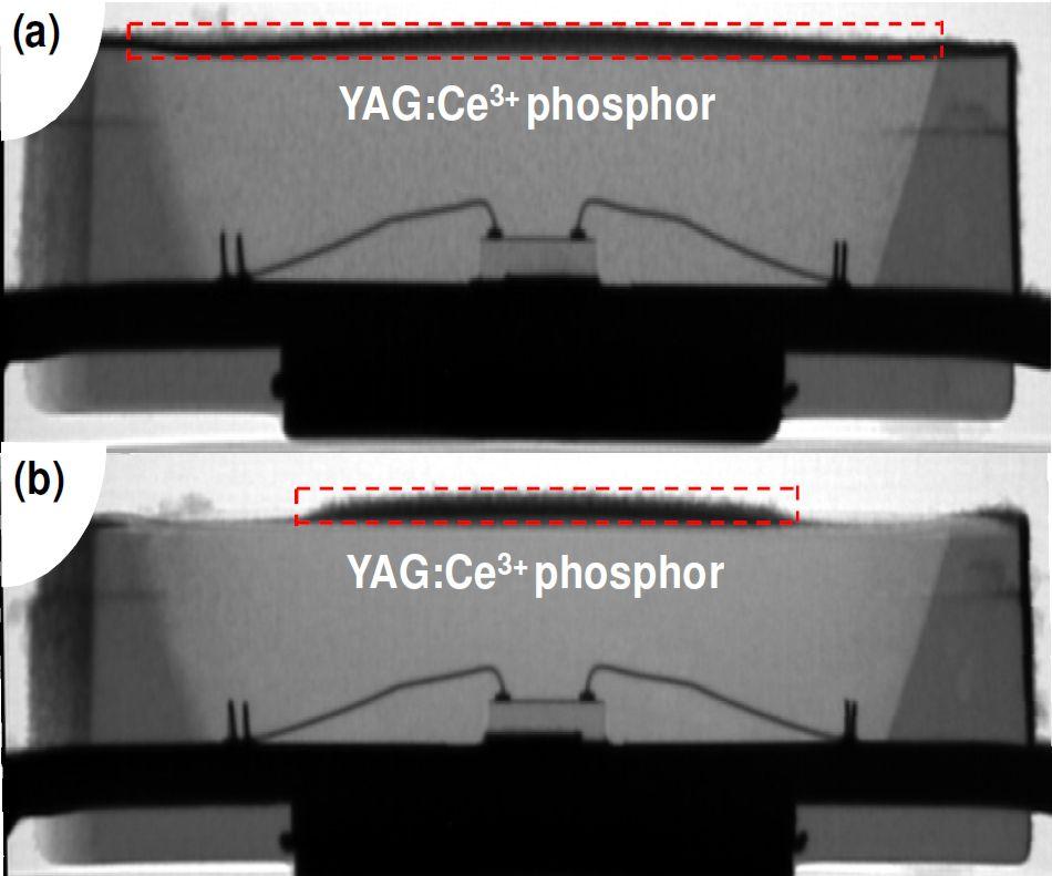 Структура светодиодного корпуса с удаленным слоем люминофора