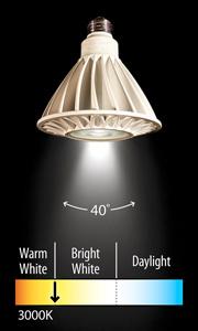 Светодиодная лампа с отражателем
