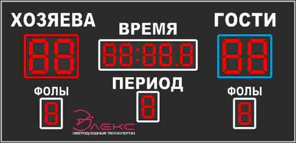 Табло для баскетбола №1