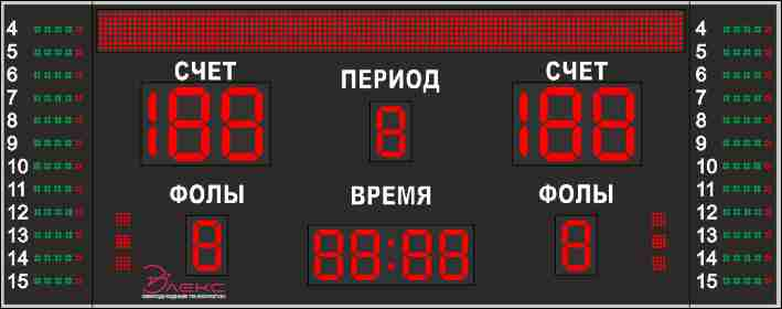 Табло для баскетбола №3