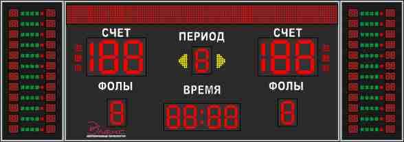 Табло для баскетбола №4