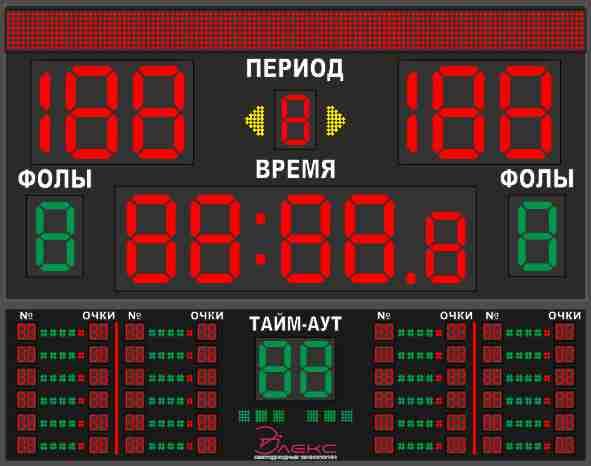 Табло для баскетбола №5