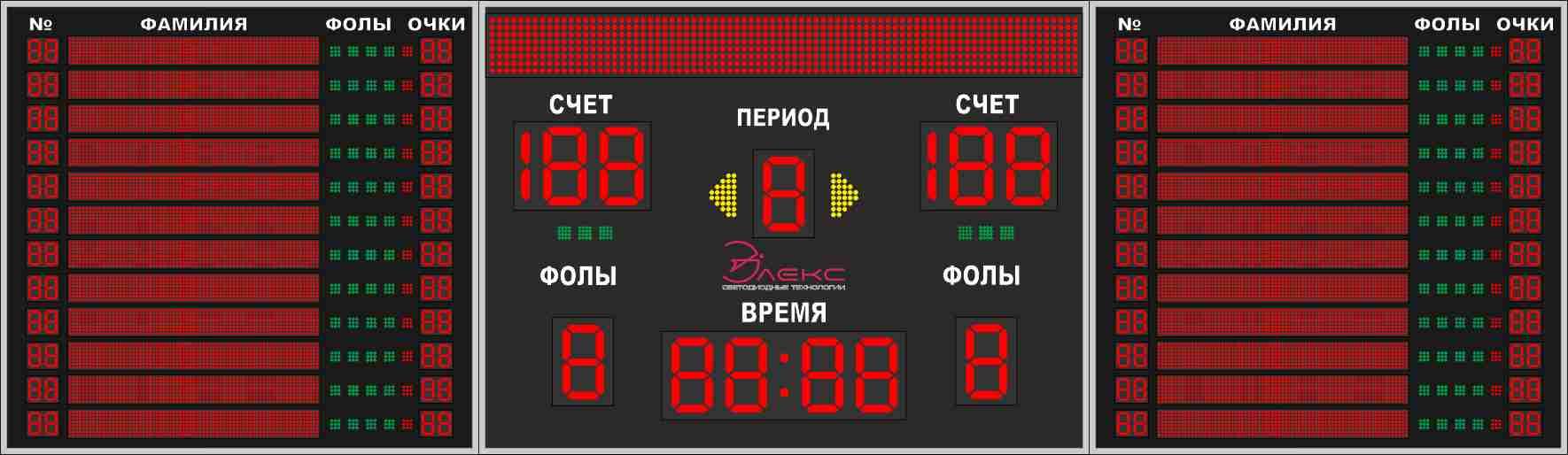 Табло для баскетбола №6