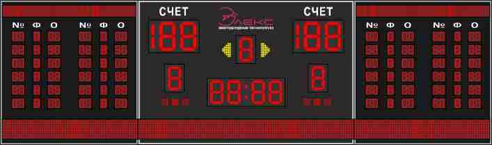 Табло для баскетбола №7