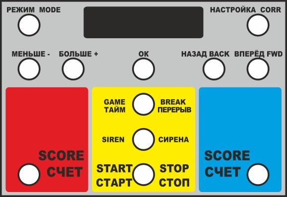 Пульт табло для футбола с индикатором