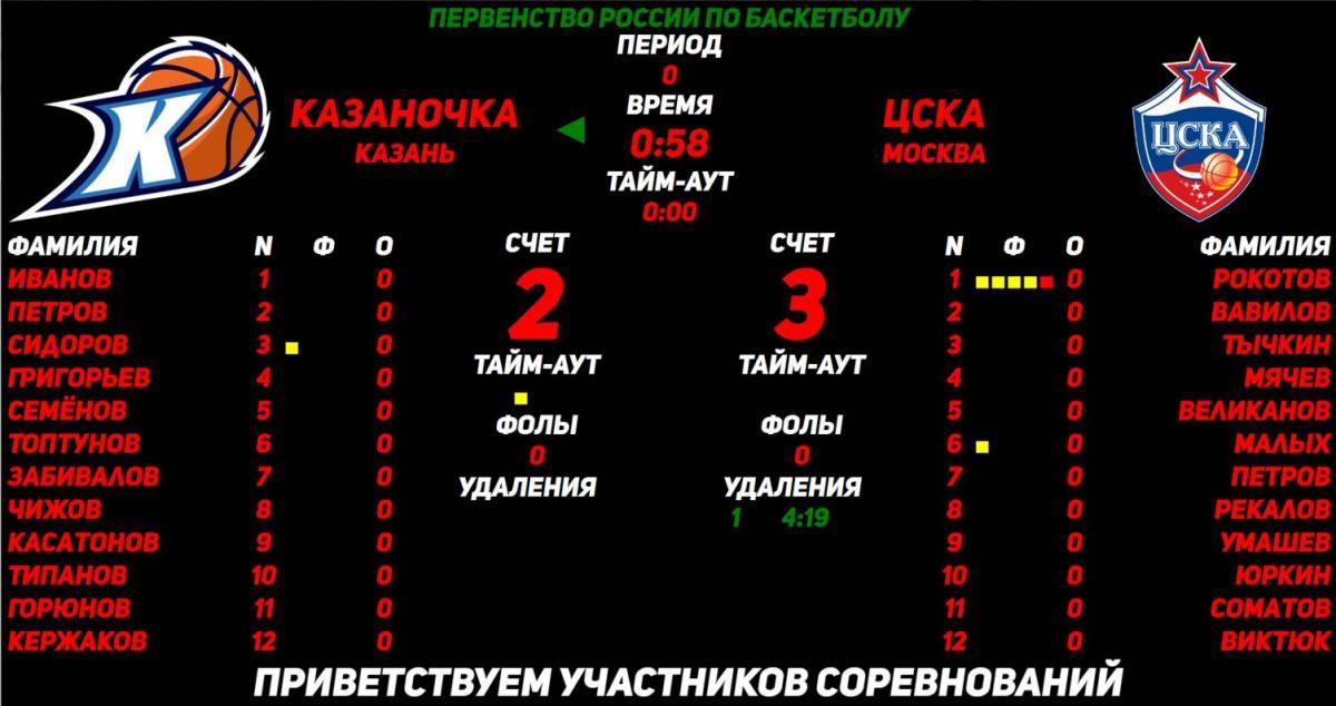 Универсальное спортивное табло на светодиодном экране
