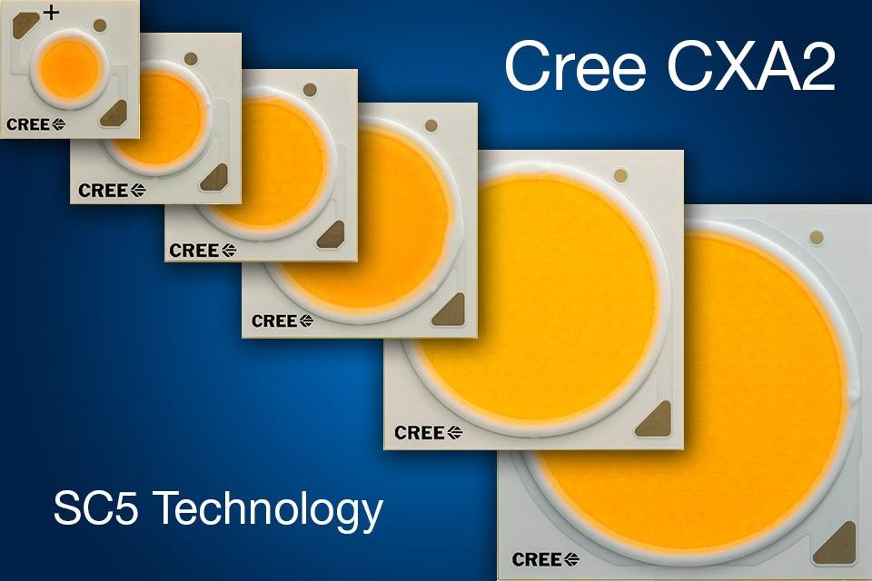 Светодиодные модули CoB семейства CXA2 компании Cree, Inc.