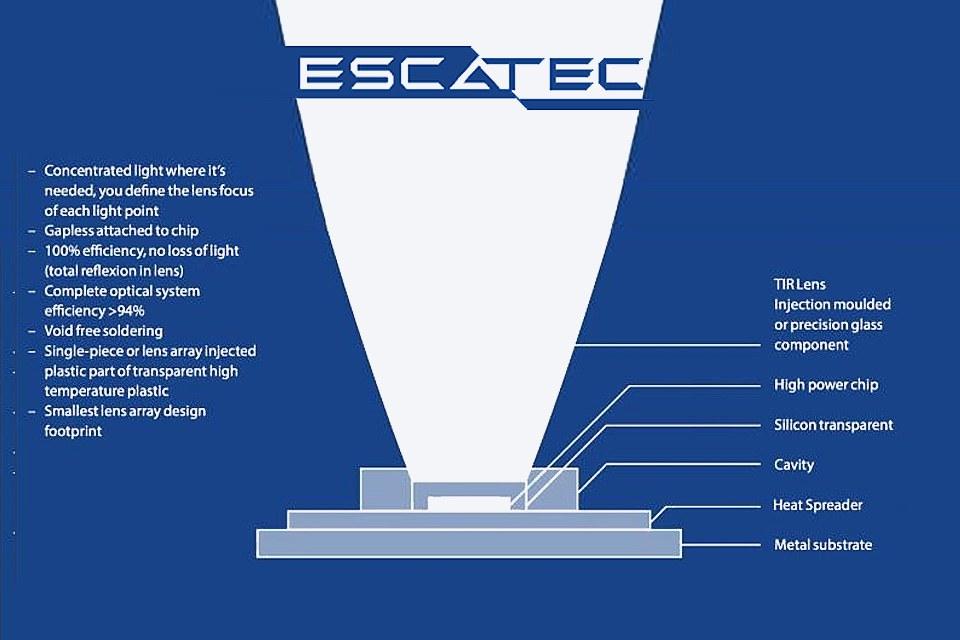 Теплоотвод ESCATEC рассеивает тепло светодиодов HP в десять раз эффективнее, чем существующие решения