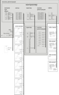 Схема подключения СУО