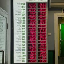 Многострочное табло курсов валют