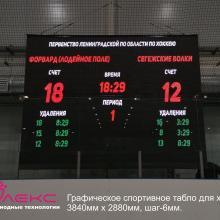 Спортивное табло на светодиодном видеоэкране