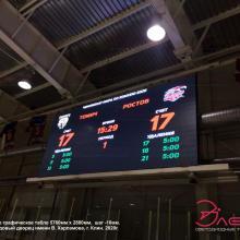 Спорттабло на светодиодном экране