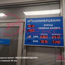 Табло курсов валюты 16