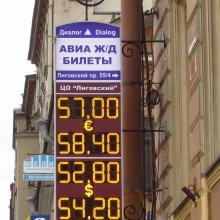 Консоль обмена валют
