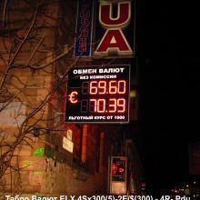 Консоль курсов валюты