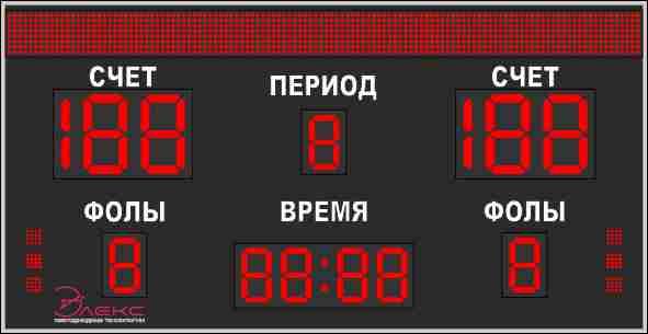 Табло для баскетбола №2