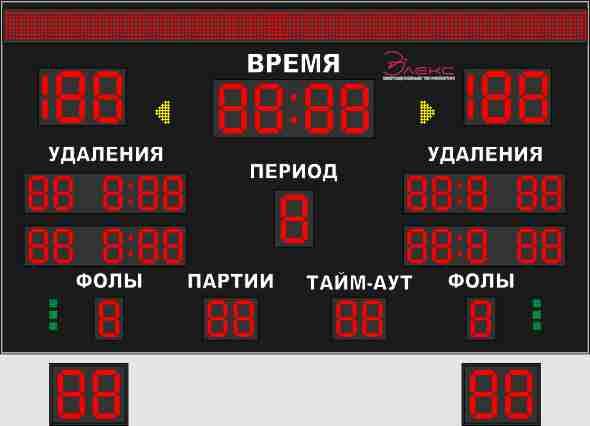 Комбинированное спортивное табло №1