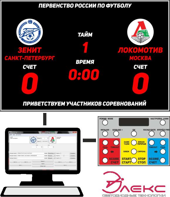 Спортивное табло на базе светодиодного экрана