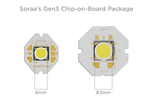 Светодиодные модули Soraa
