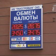 Табло курсов валюты на стену