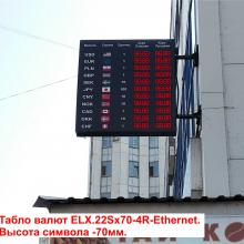 Уличное табло курсов валют